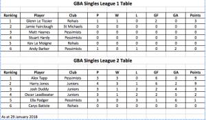 Singles League
